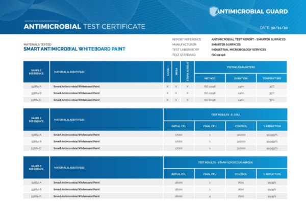 Antimicrobial-Whiteboard-Paint-Test-Certificate