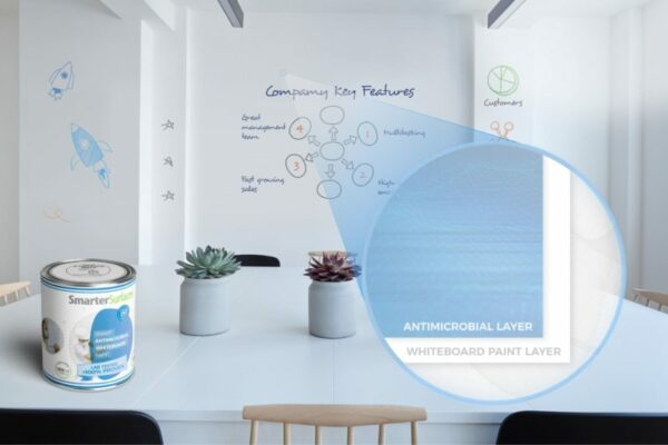 Smarter Surfaces Antimicrobial Whiteboard Paint How it Works with tin 1 800x533 1 | smartersurfaces.sg