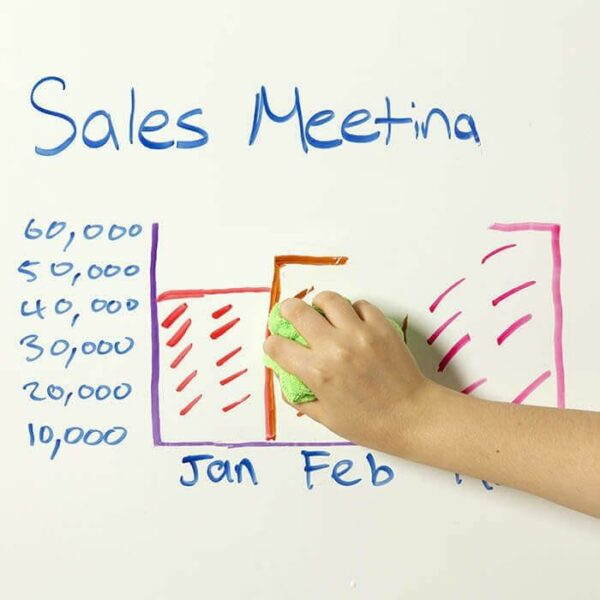 product m a magnetic dry erase wall used in sales meeting created with magnetic whiteboard wall covering | smartersurfaces.sg