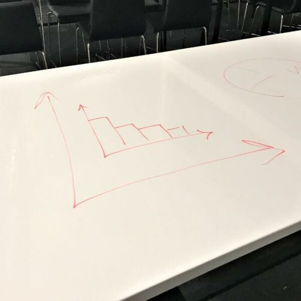 product s c school table coated in writable film smart self adhesive whiteboard film   smartersurfaces.sg