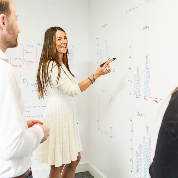 product s m smarter surfaces smart whiteboard paint used during sales meeting | smartersurfaces.sg